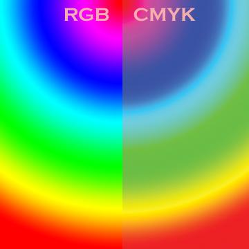 RGB_CMYK