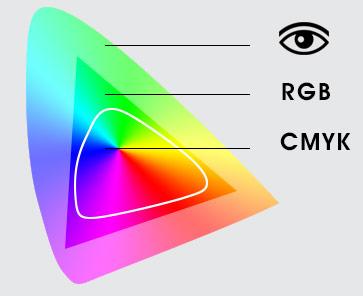 color-space-rgb-cmyk