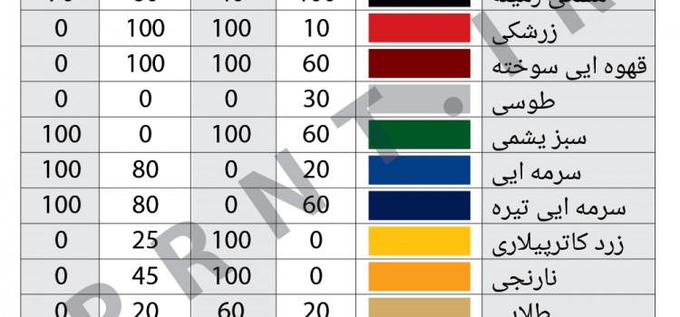 راهنمای رنگ های ترکیبی چاپ افست- کد رنگ چاپ افست